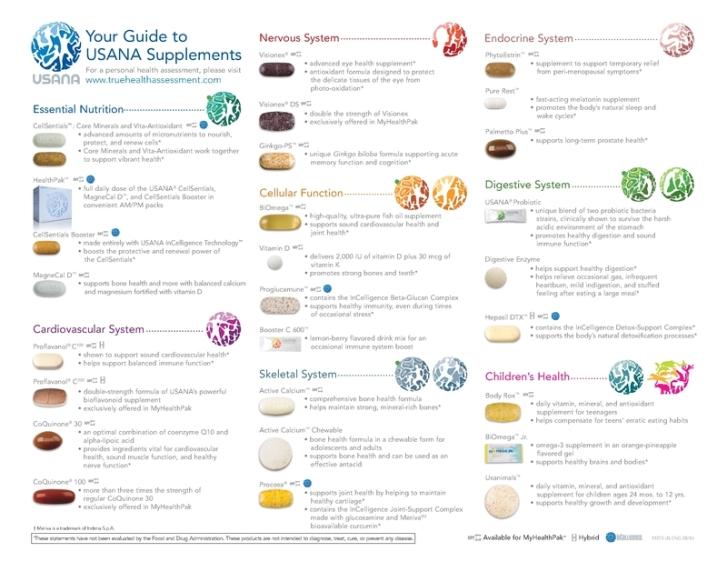 usana-supplement-chart-jpeg